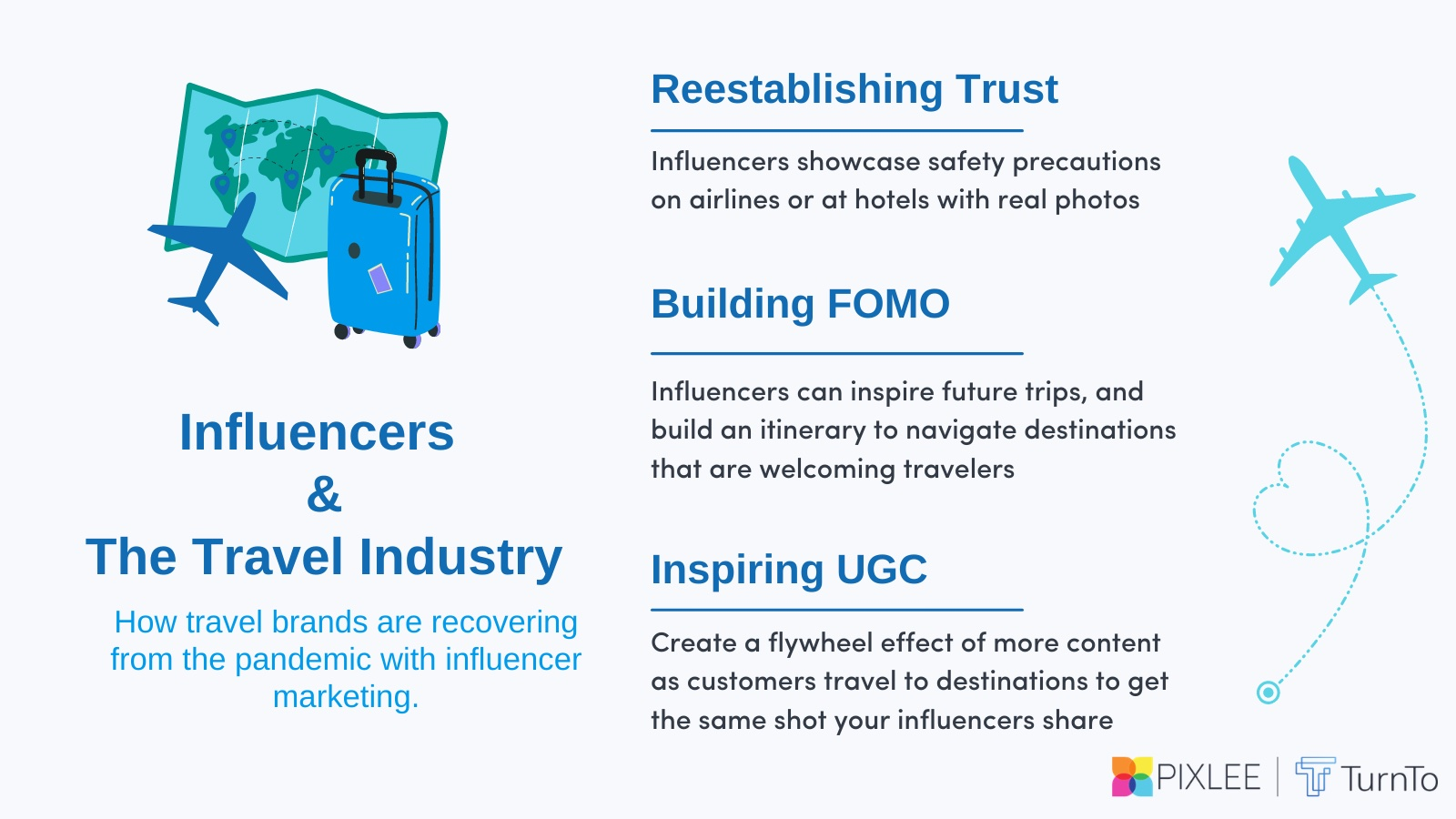 Infographic: influencers and the travel industry